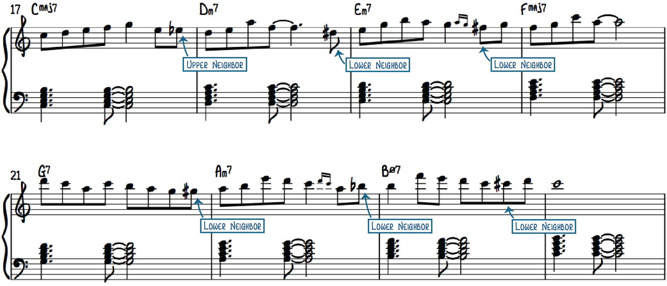 Jazz piano Improvisation Using Chromatic Neighbors