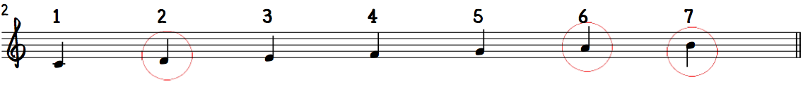 C Major Scale with Color Tones circled