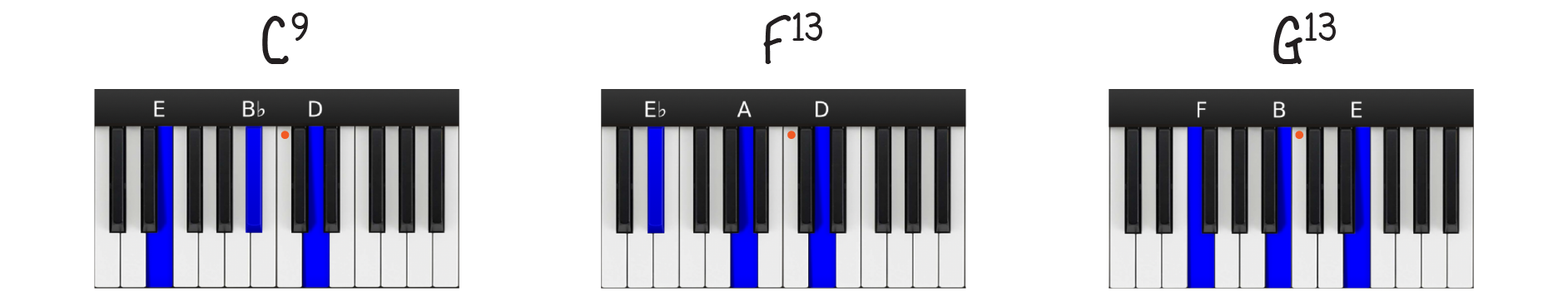 C Blues Rootless Dominant Voicings