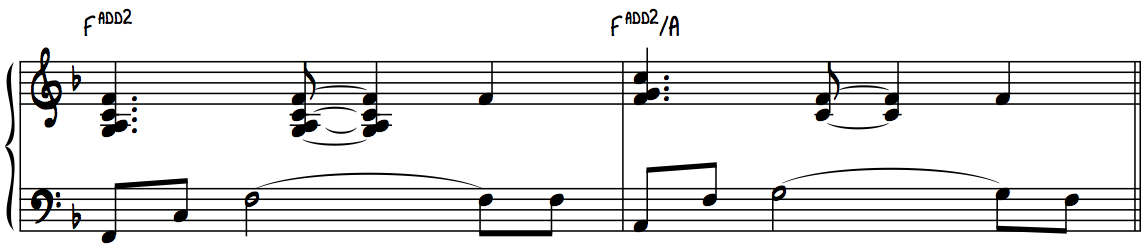 Contemporary Piano Groove—Hands Together