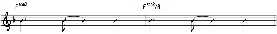 Contemporary Piano Rhythm Pattern