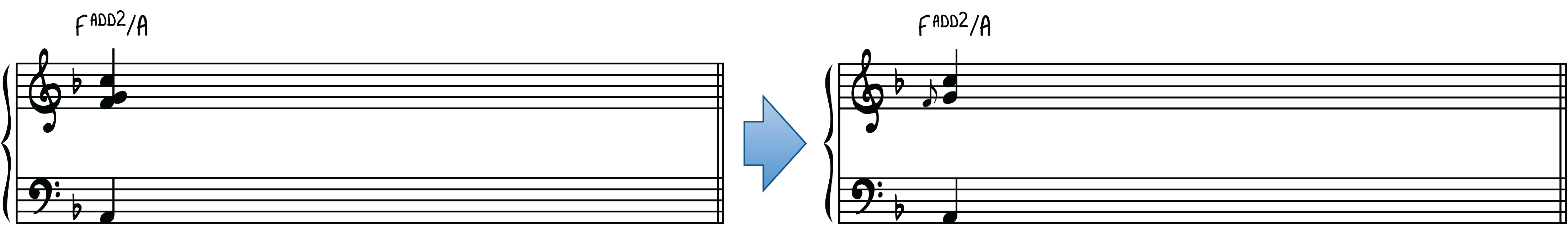 Creating Diatonic Slides for Contemporary Piano Slip Notes Country Western Piano