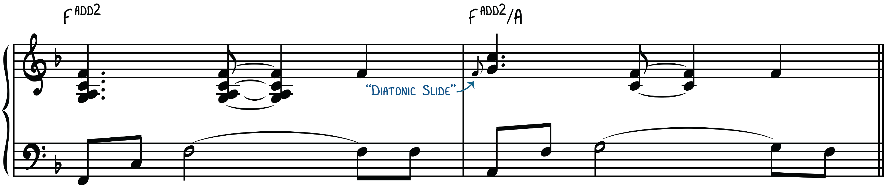 """Example of Slip Note in """"What a Wonderful World"""" Contemporary Piano Groove"""