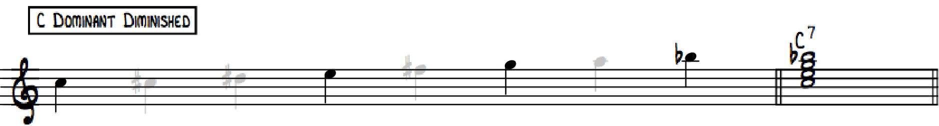Dominant Diminished Scale Dominant Chord Outline