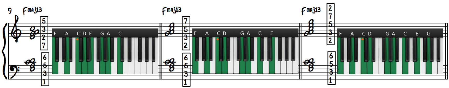 F Major 13 Sweet Jazzy Cluster Voicings