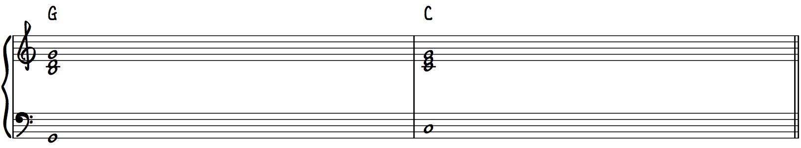00 The Most Common Chord Progression Dominant to Tonic V to I 5 to 1 G to C