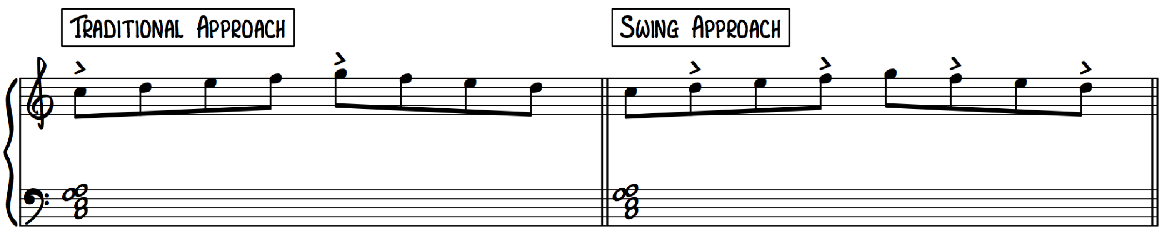 8th Notes Accented Upbeats Jazz Phrasing