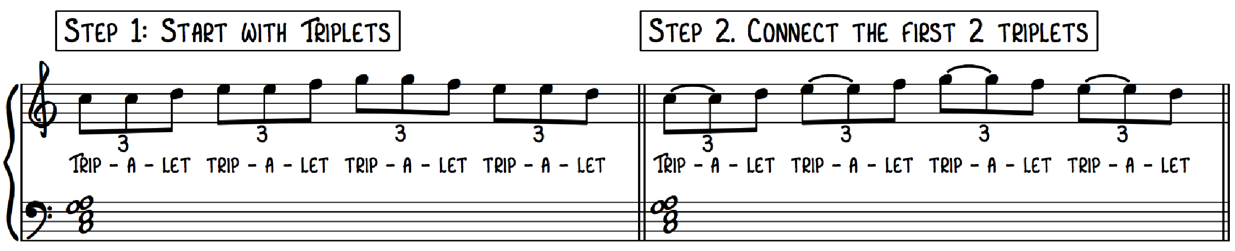 Swing Notation in 3 steps