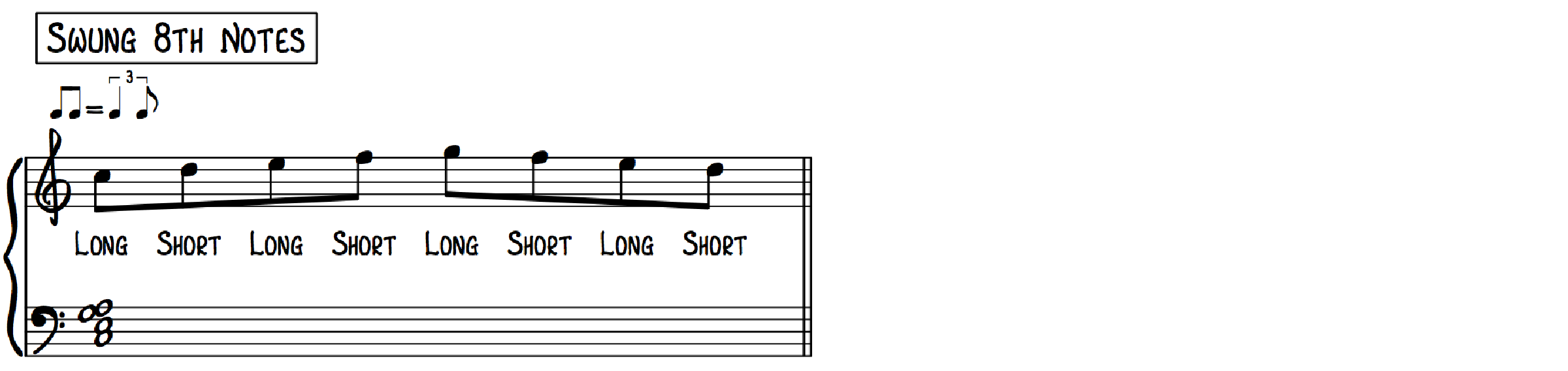 Swung 8th notes Jazz Swing Feel Eighth Notes Shuffle Uneven