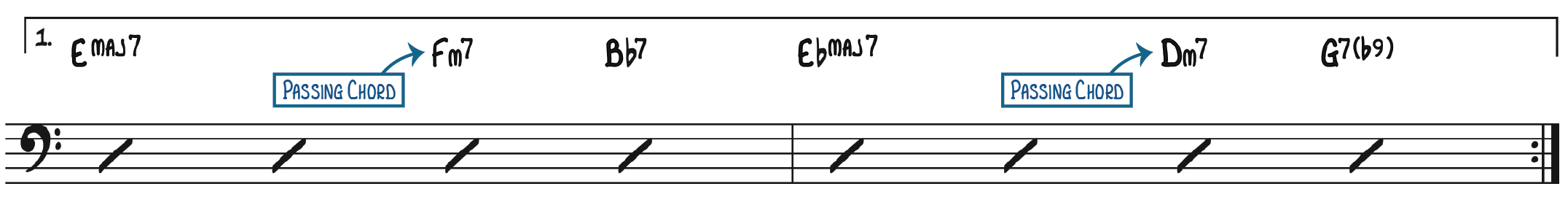 1st Ending with Added Passing Chords 2-5-1 ii-V-I Jazz piano