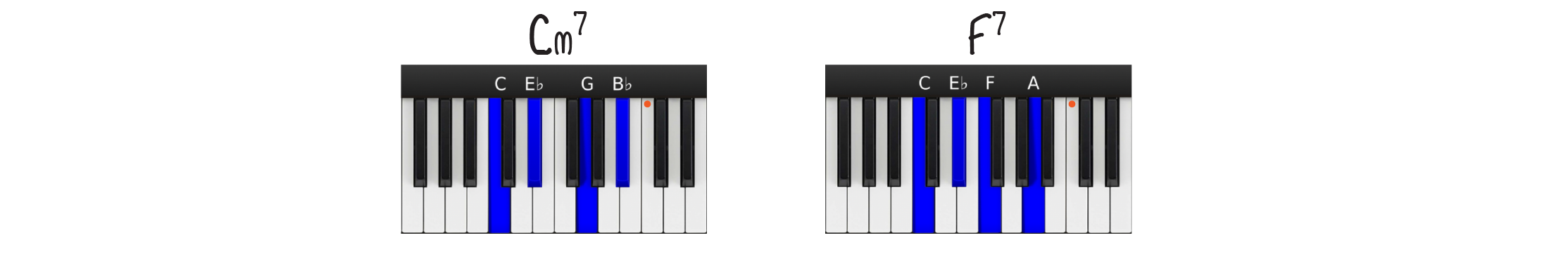 Cm7 and F7 Chord Diagrams