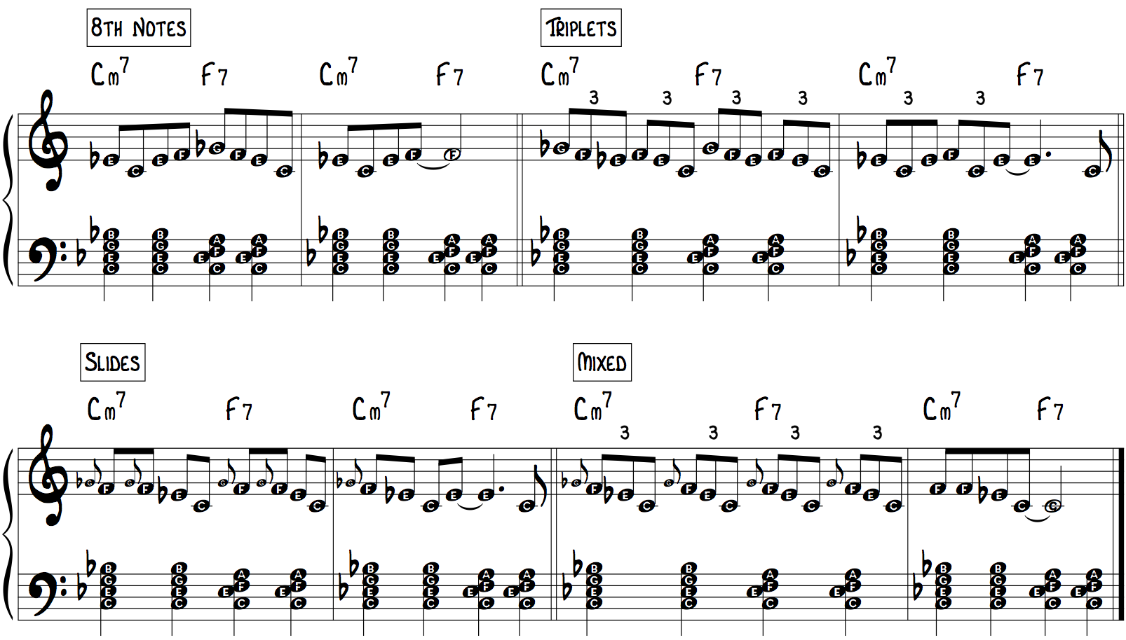 Beginner Blues Piano Improvisation
