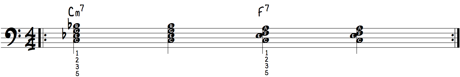 Cm7 to F7 Beginner Blues Piano Chords Left Hand Accompaniment