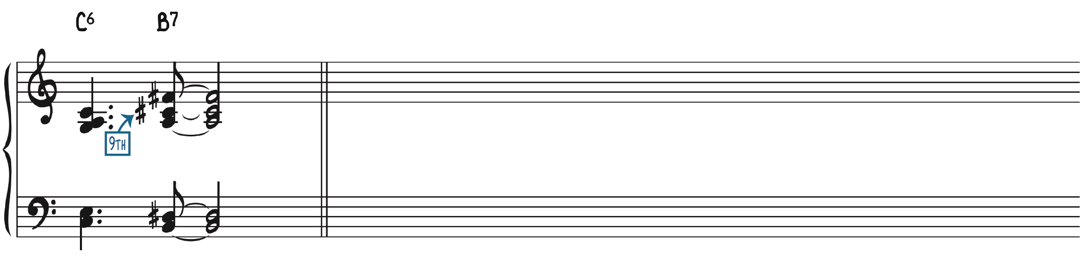 Dominant 9th Chord
