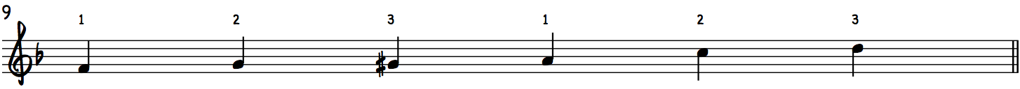 F Gospel Scale Major Blues