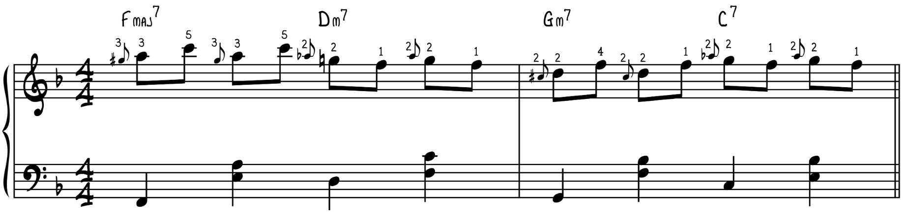 Gospel Slide Exercise w Fingerings for Bluesy Cocktail Piano