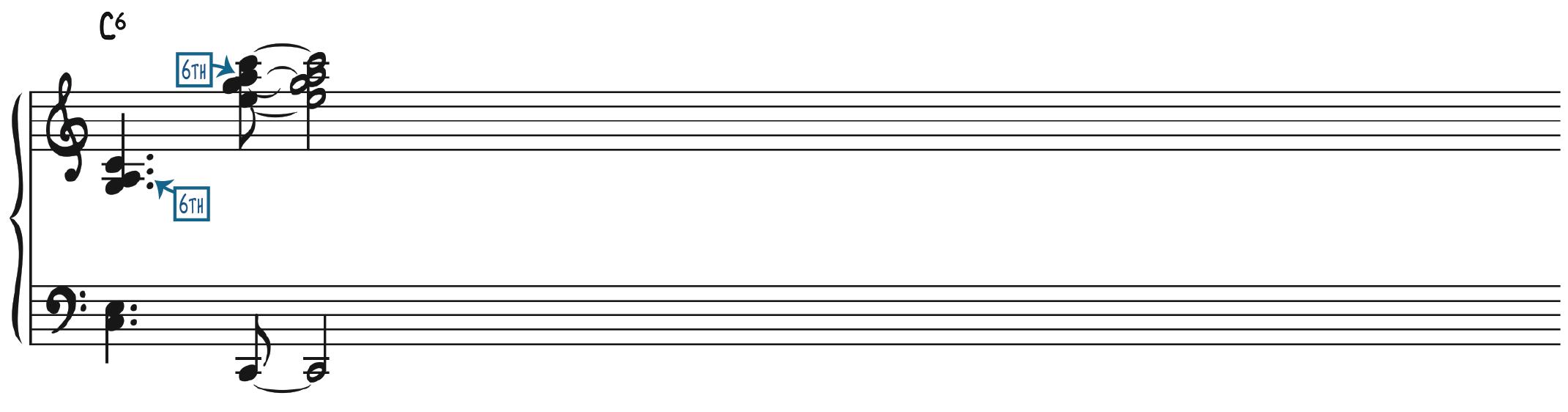 Jazz Piano Major Chords Add 6th