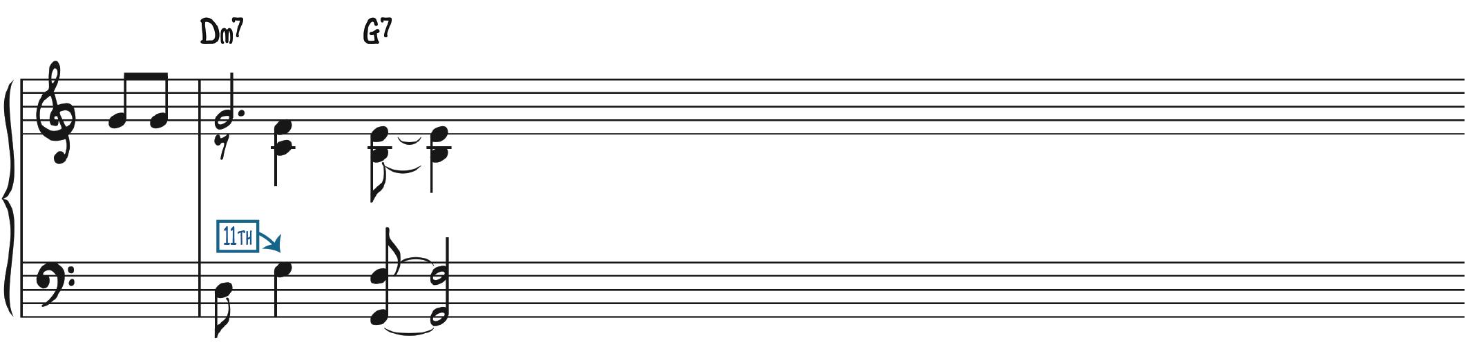 D Minor 11th Chord