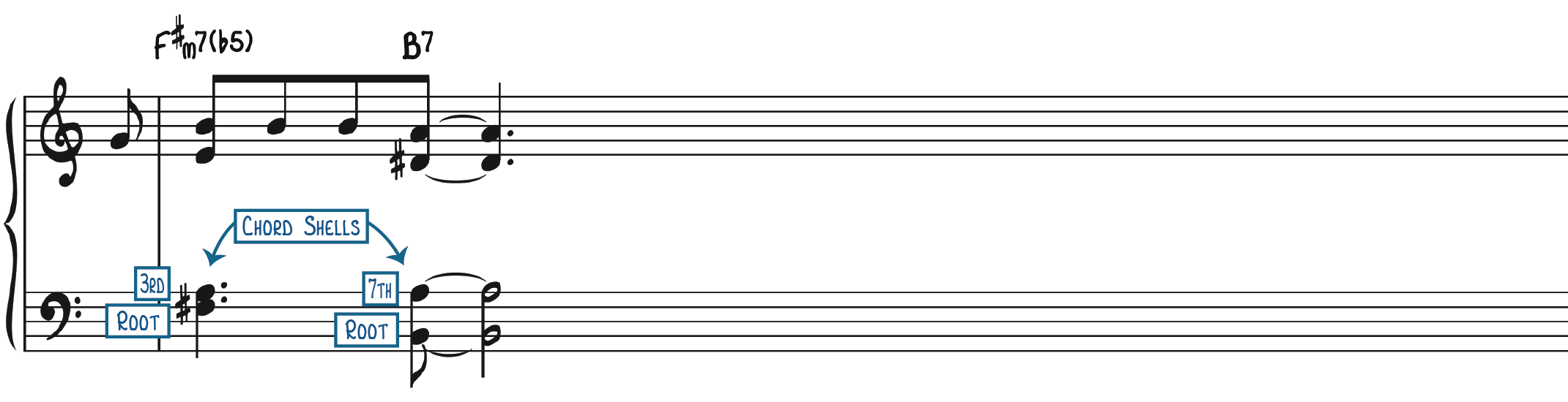 Jazz Swing Piano Accompaniment with Chord Shells Winter Wonderland