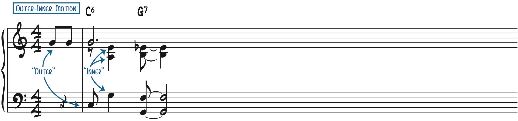 Jazz Piano Outer-Inner Motion on Winter Wonderland