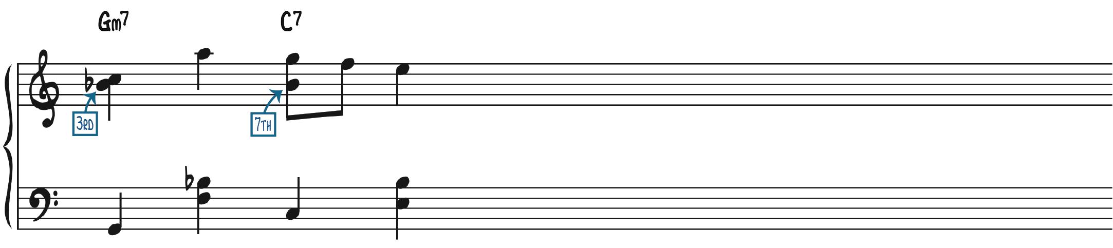 Melodic Harmonization using 3rd & 7th