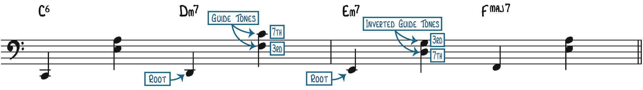 The Christmas Song Cocktail Jazz Stylization using Guide Tones on Piano Accompaniment