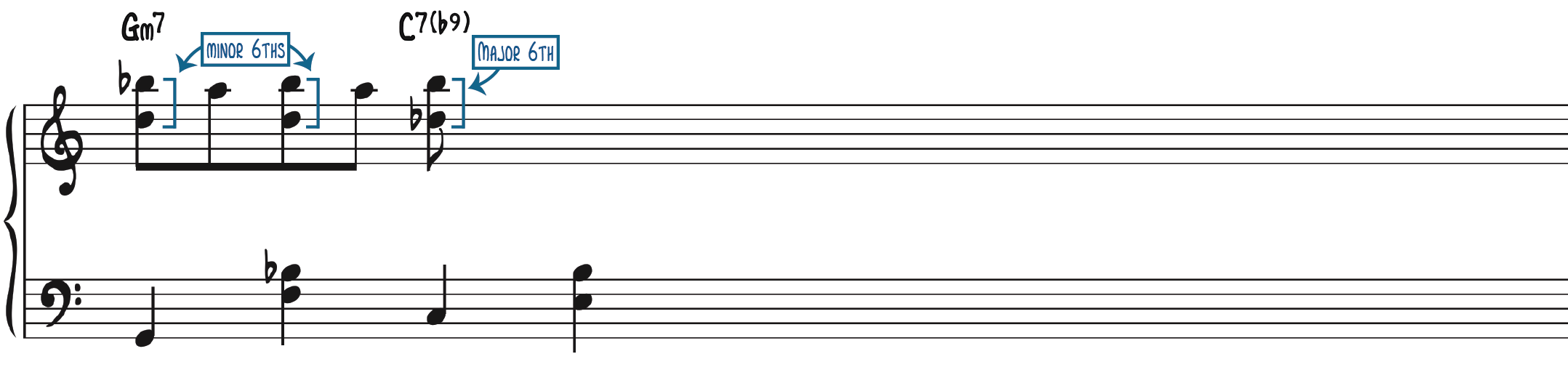 Melodic Harmonization with 6ths