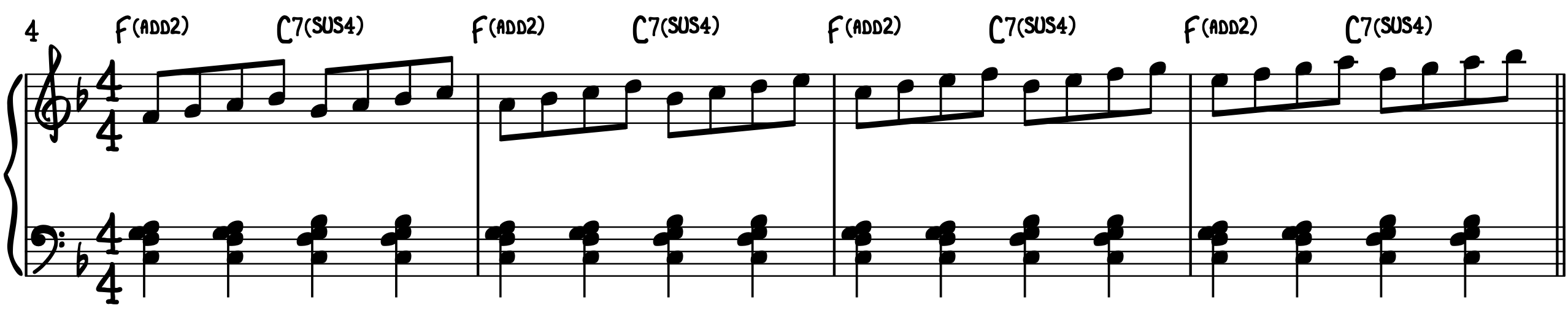 Technique #1–Block Shift to improvise piano with the major scale