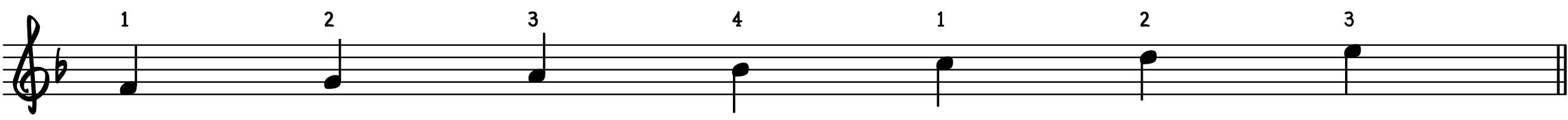 F Major Scale with Piano Fingerings