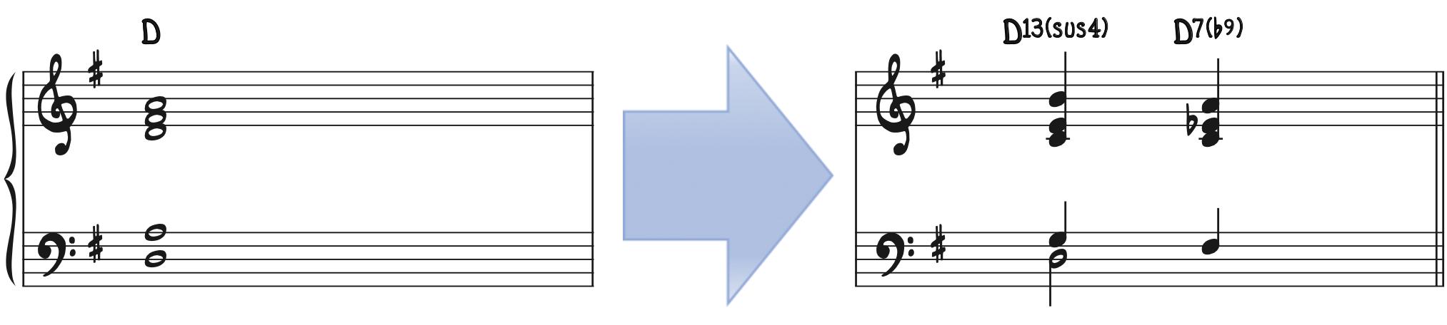 Jazzy D13(sus4) Dominant Voicing