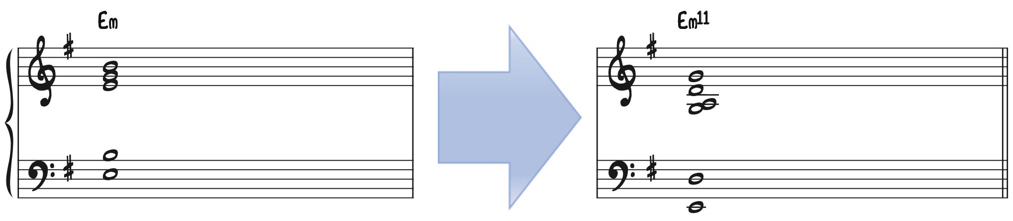 Jazzy E Minor 11 Chord Voicing Em11
