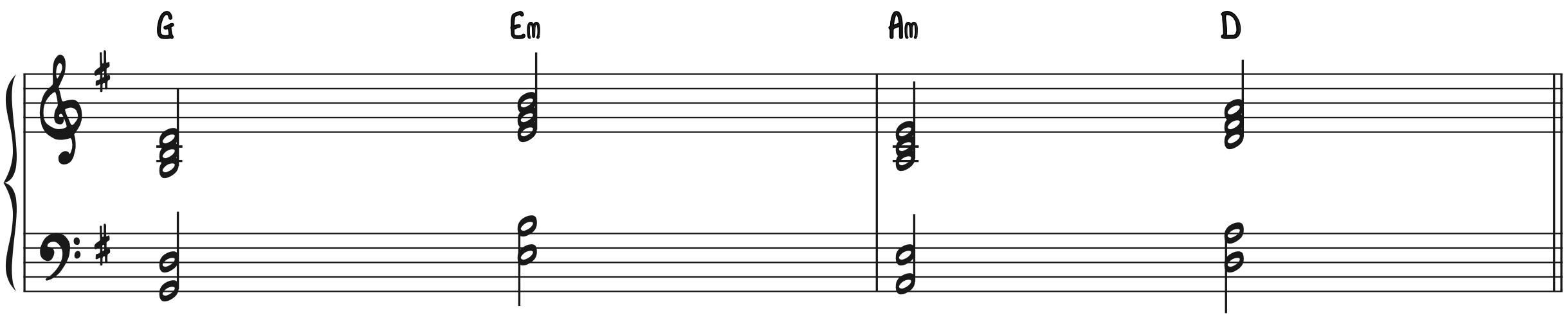 Turnaround Progression in G with root position chords G Em Am D 1-6-2-5