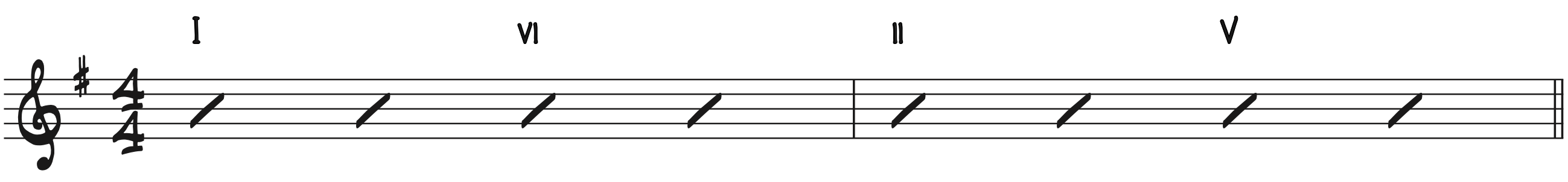 The Turnaround Progression 1-6-2-5 Roman Numerals as used in Have Yourself A Merry Little Christmas Piano Accompaniment