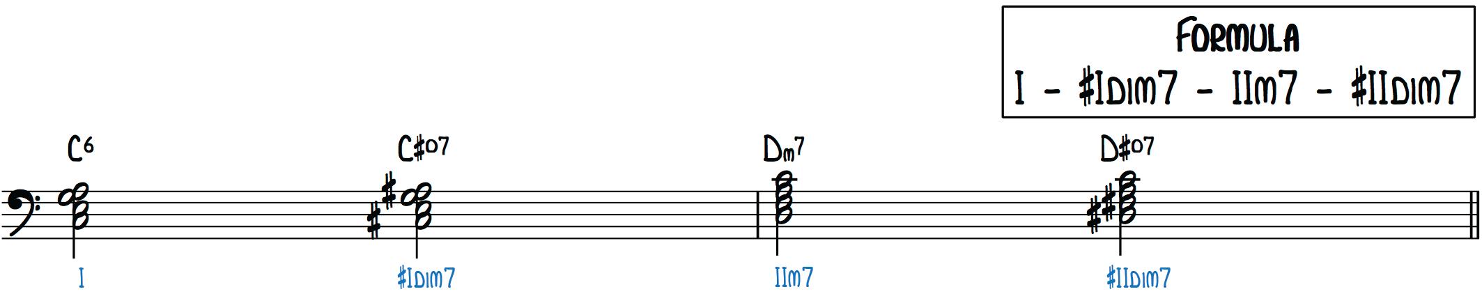 Chromatic Walkup (I-#Idim7-IIm7-#IIdim7) Ain't Misbehavin' Makin' Whoopee, It's Only a Paper Moon