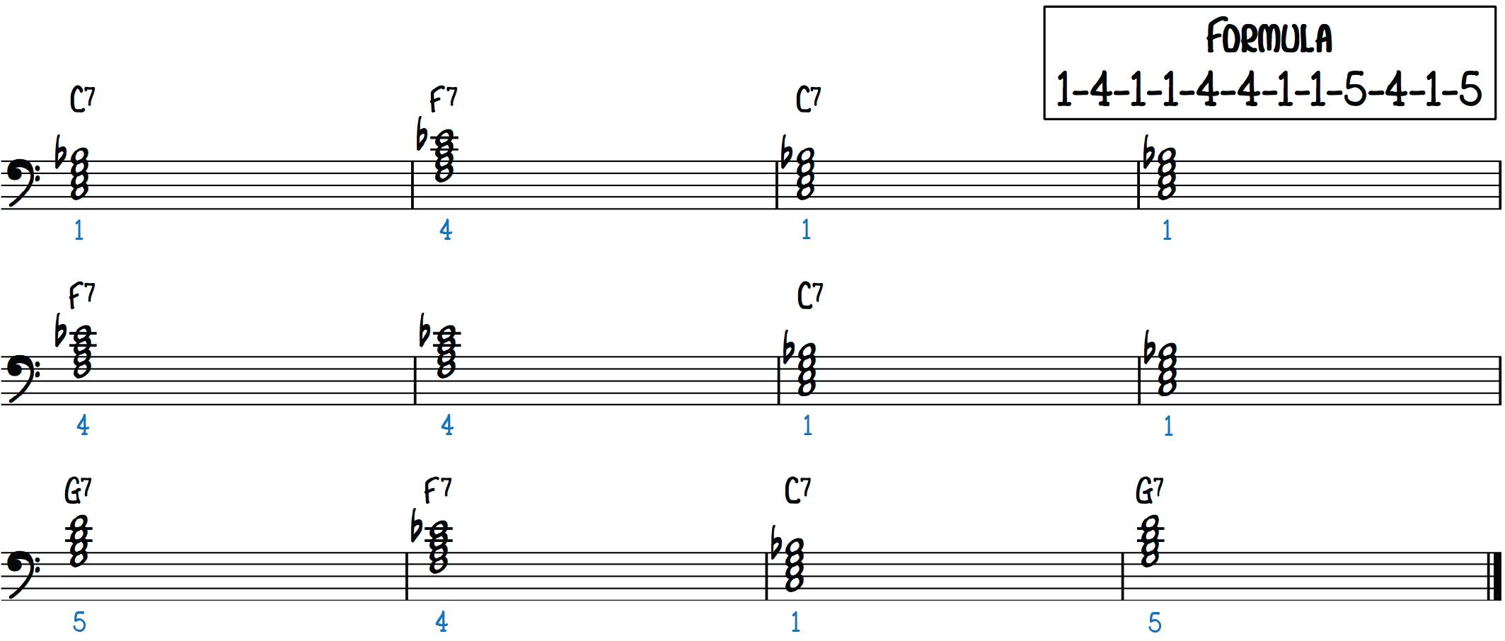 The 12-Bar Blues Progression (1-4-1-1-4-4-1-1-5-4-1-5) St Louis Blues C-Jam Blues Route 66