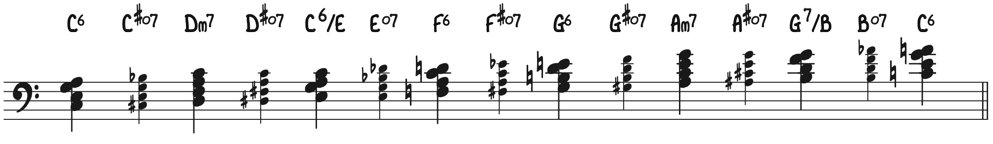 Ascending Progression with Chromatic Diminished Chords for stride piano exercise