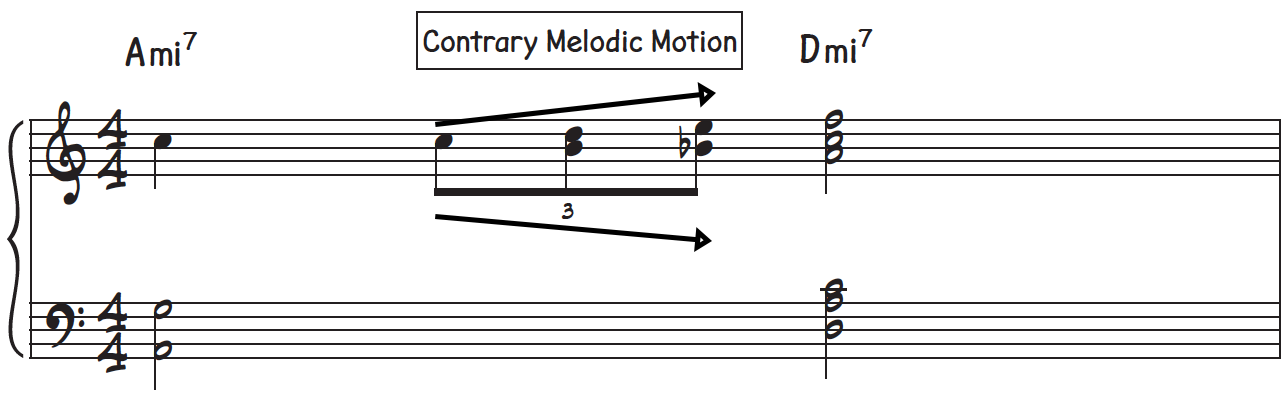 Creating a counter line in contrary motion to a melody