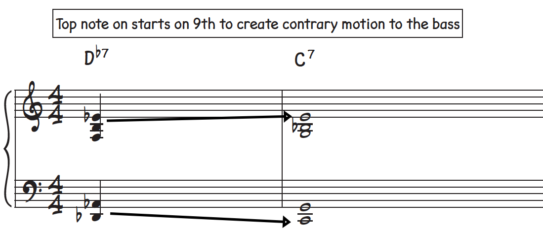 Creating contrary motion in a parallel chord progression by having the melody resolve up but the bass resolve down