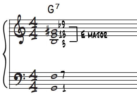 E major upper structure triad voicing over G7