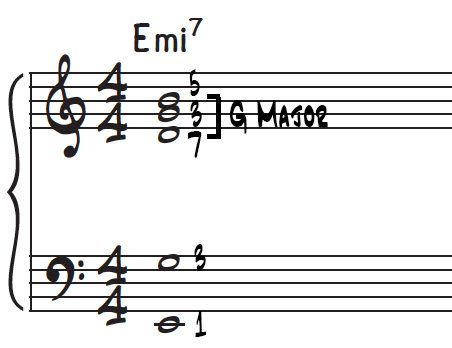 G major upper structure triad voicing over an E minor 7th