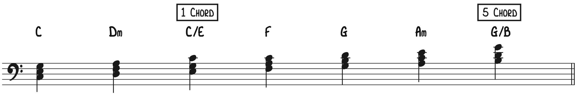 Modified Chord Progression