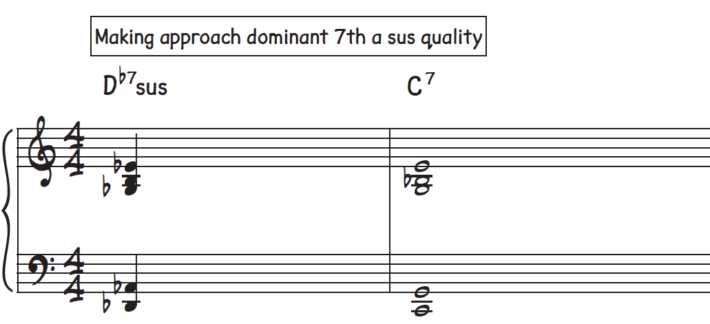 Raising the 3rd of the passing dominant 7th chord to create a sus quality
