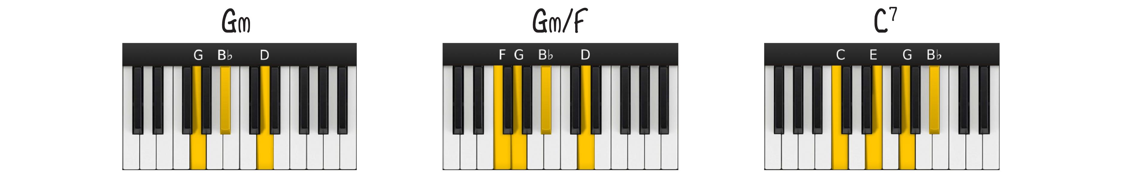 Rock Piano Chord Progression