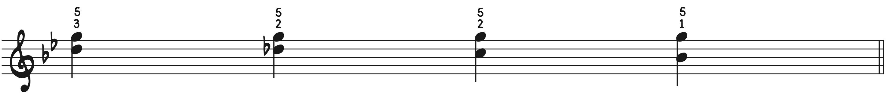 G minor Blues Grip
