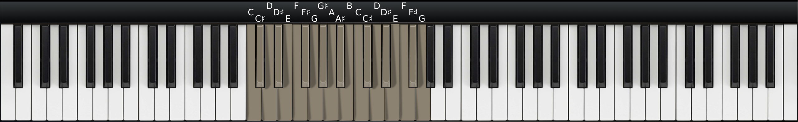 Stride Piano LH After-chord range