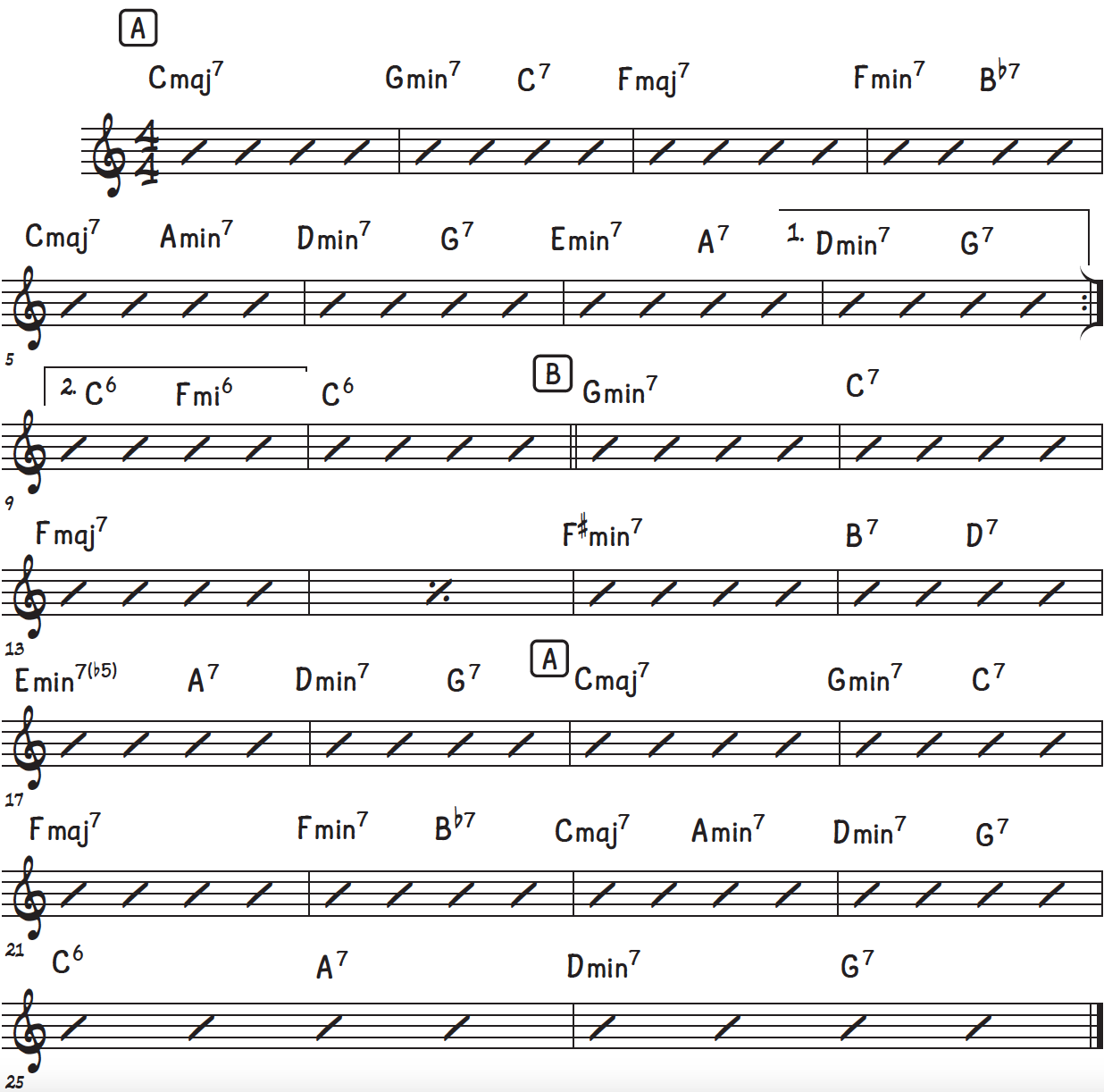 The chords to the jazz ballad Misty by Erroll Garner