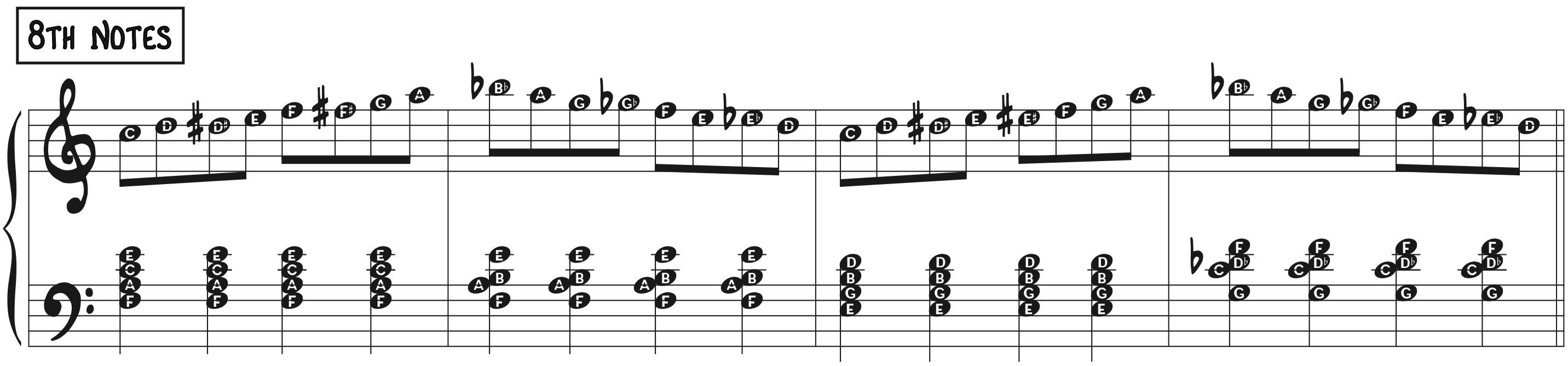 8th Note Exercise