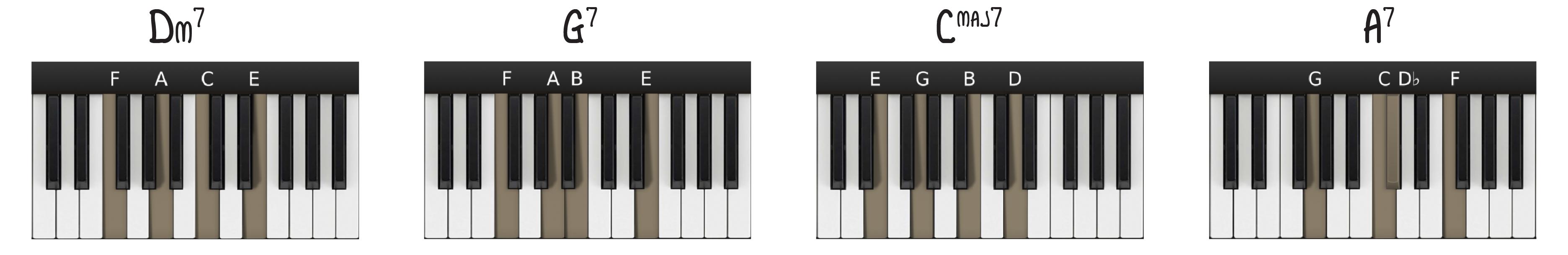Beginner Cocktail Piano Chord Diagrams
