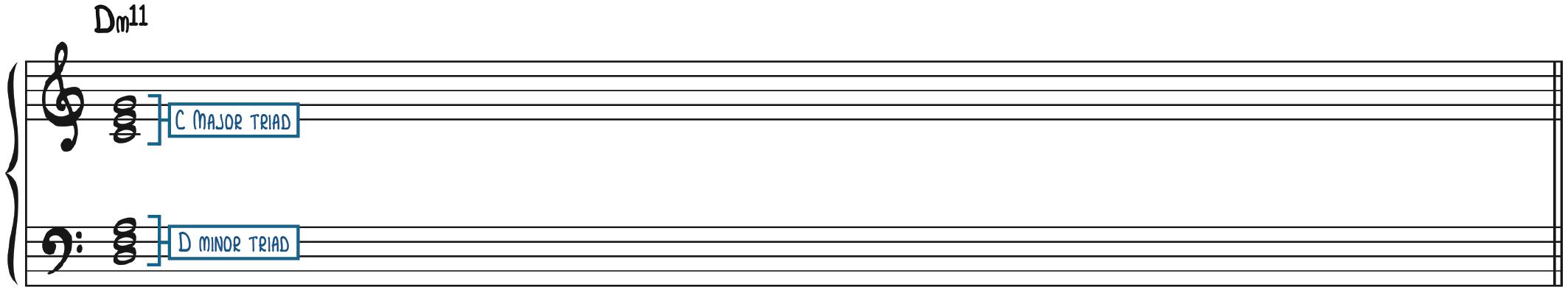 The Sorrow Chord as Two Triads