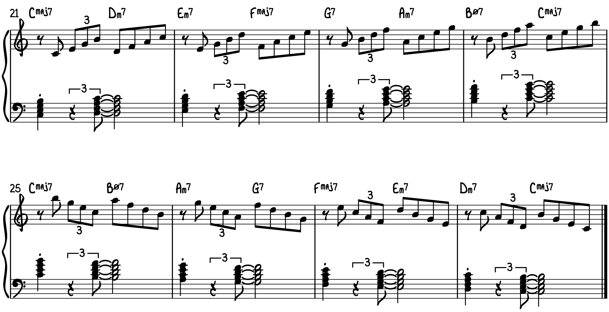 The Most Important Jazz Piano Exercise